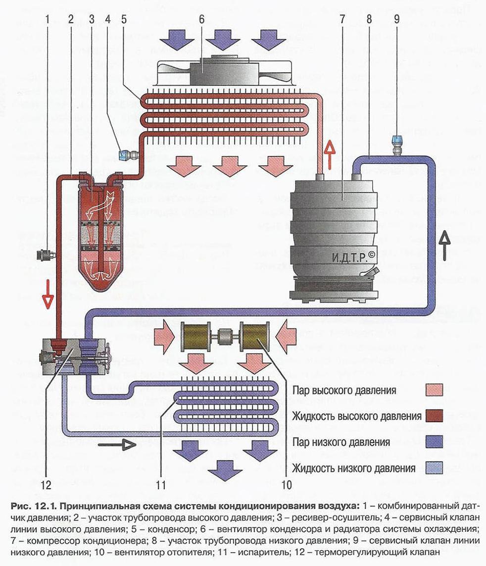 система отопления принципиальная схема
