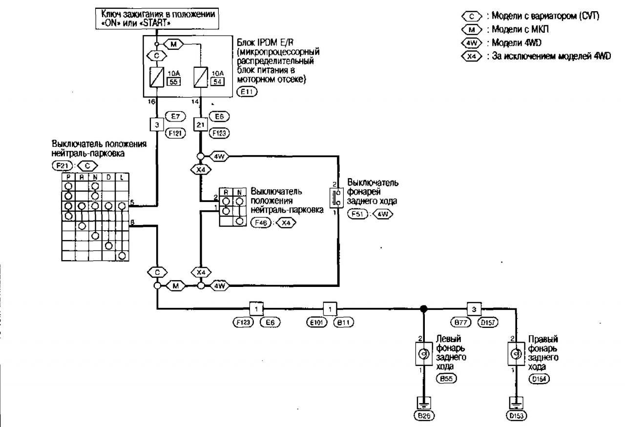 Схема подрулевого переключателя на ниссан х-трейл