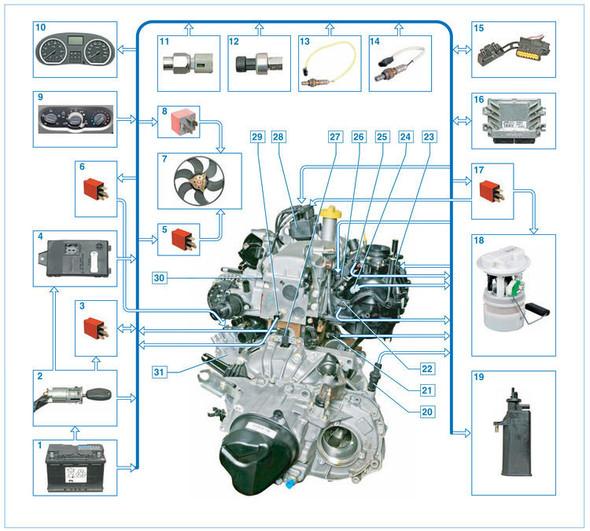 Схема электронной системы управления двигателем фото 371