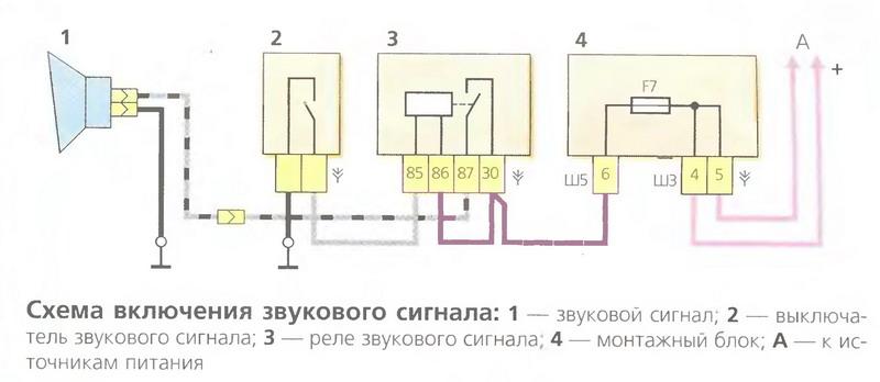 Схема подключения стоп сигналов уаз