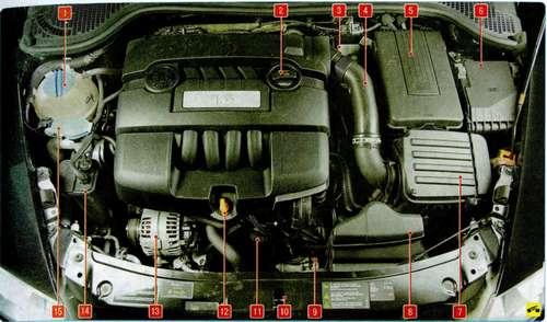 То системы смазки двигателя ваз 2110