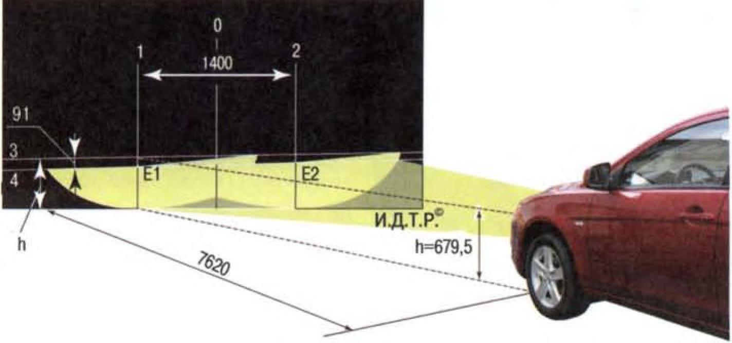 Проверка и регулировка света фар Mitsubishi Lancer X
