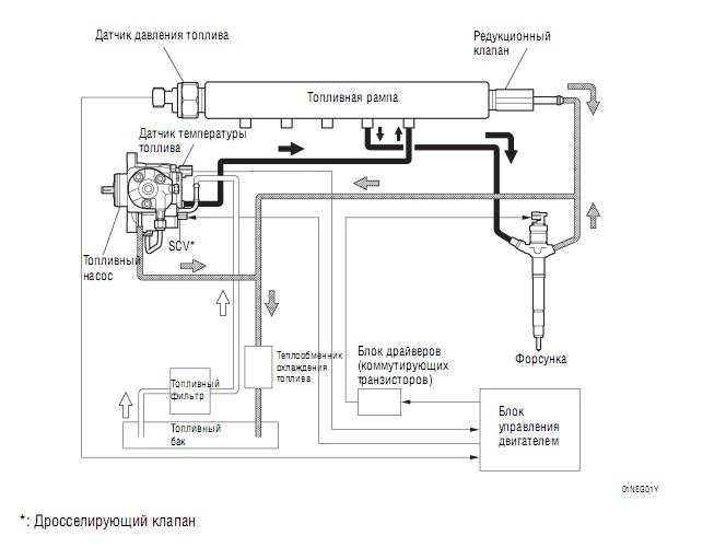 Где установлен теплообменник на мерседесе е220 теплообменник модель 9585