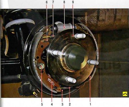 Схема тормозных барабанов на ниссан альмера классик