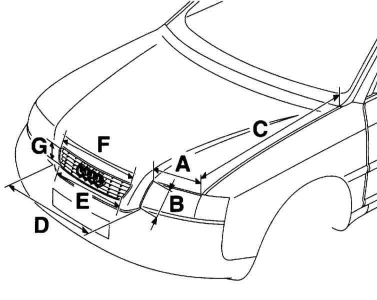 Проверка зазоров по контуру капота Audi A4