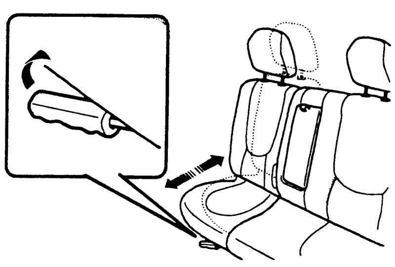 Передвижение сиденья Hyundai Matrix