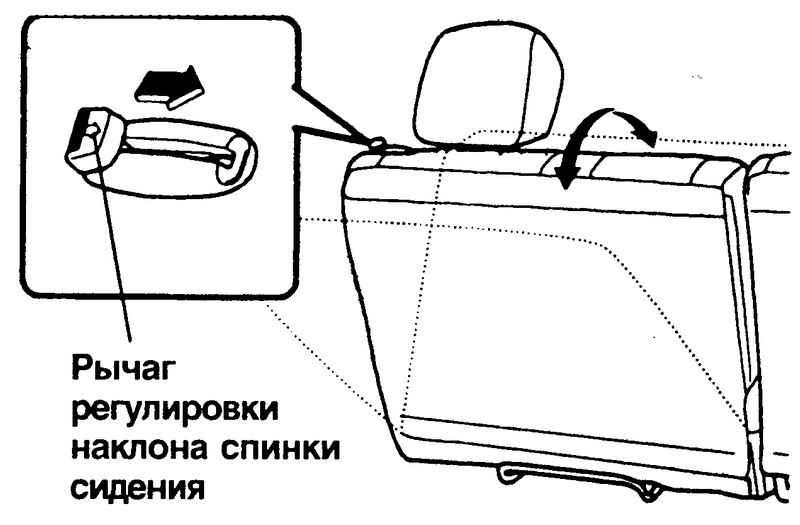 Наклон спинки Hyundai Matrix