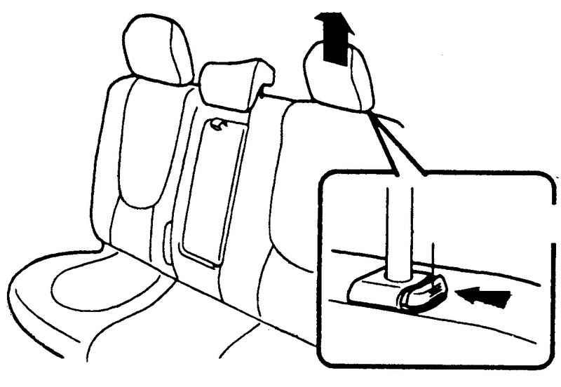 Регуляция подголовника Hyundai Matrix