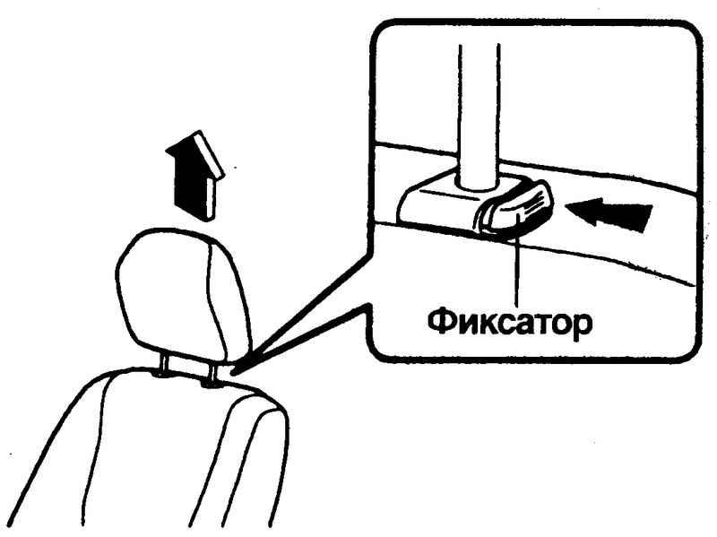 Регулировка подголовника Hyundai Matrix