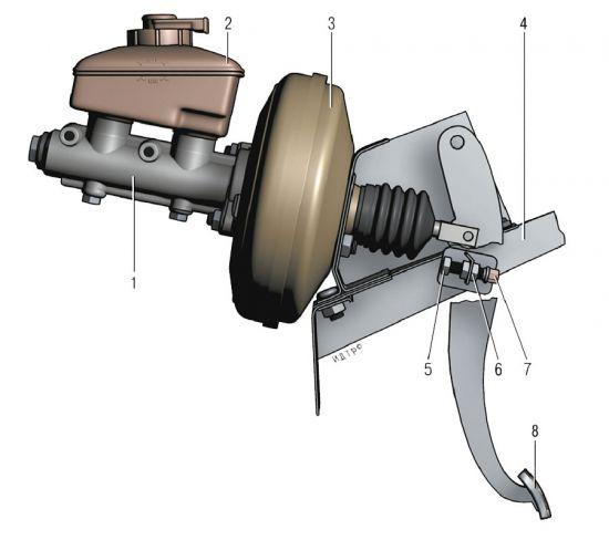 Тормозная система шевроле нива устройство