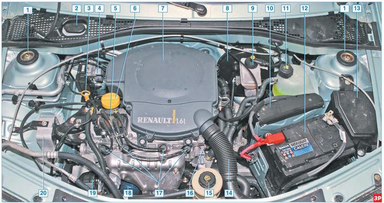 Где в автомобиле находится двигатель
