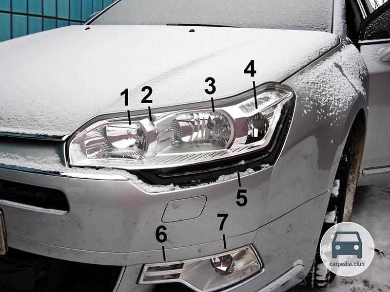 Лампы передней блок-фары автомобиля Citroen C5 II