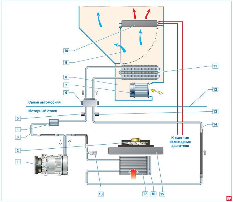 Схема системы отопления, вентиляции и кондиционирования Lada Largus