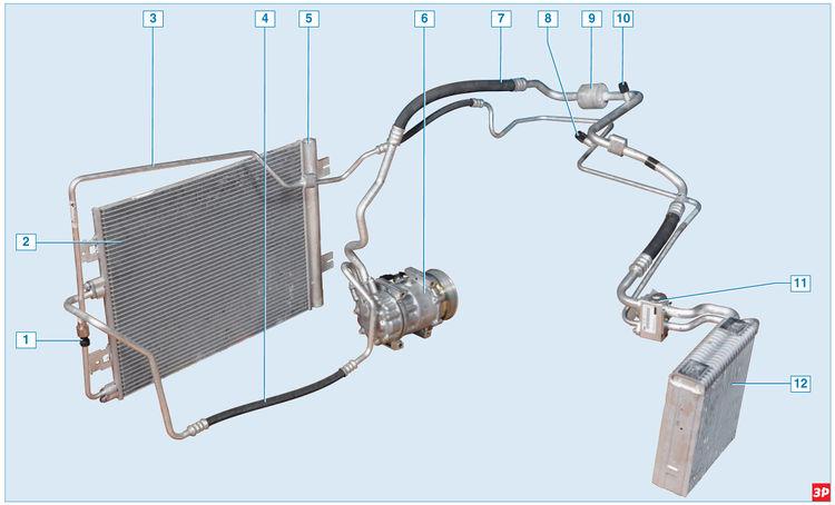 Элементы системы кондиционирования воздуха Lada Largus