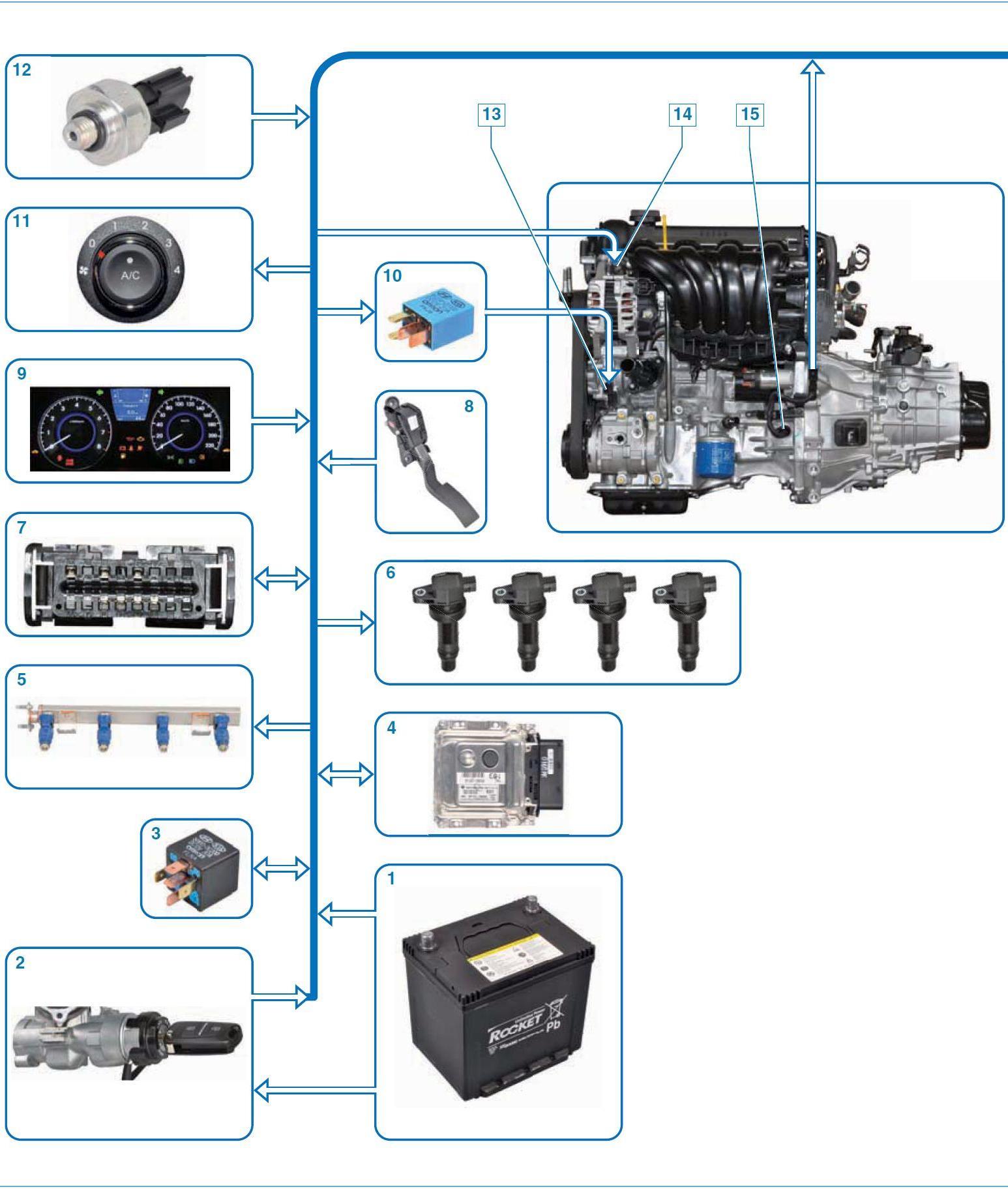 схема работы эсуд в двигателе