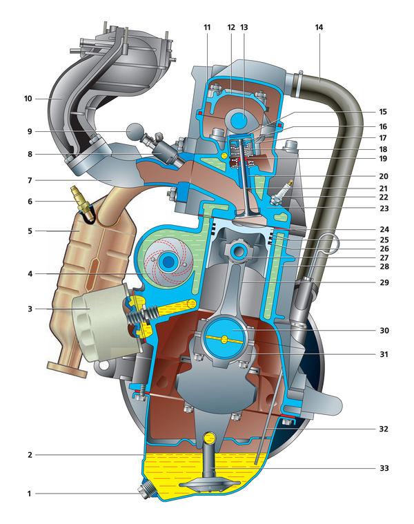 известные стихотворения 8 клапанный двигатель подача воды в впускную систему попали